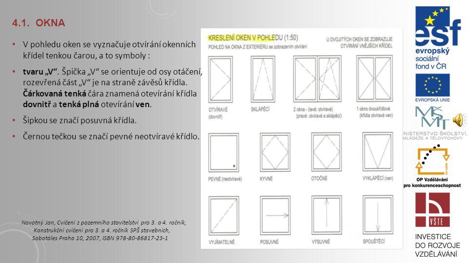 4.1. Okna V pohledu oken se vyznačuje otvírání okenních křídel tenkou čarou, a to symboly :