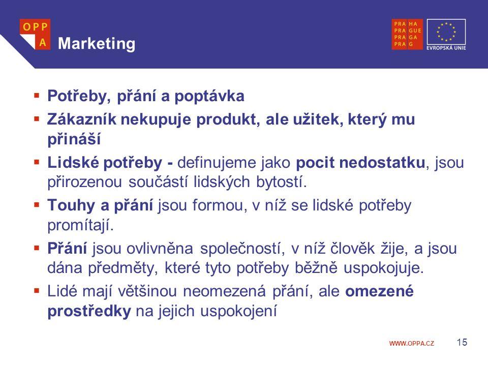 Marketing Potřeby, přání a poptávka. Zákazník nekupuje produkt, ale užitek, který mu přináší.