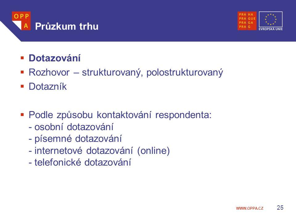Průzkum trhu Dotazování. Rozhovor – strukturovaný, polostrukturovaný. Dotazník.