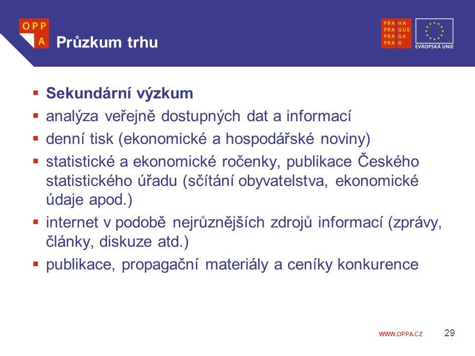 Průzkum trhu Sekundární výzkum. analýza veřejně dostupných dat a informací. denní tisk (ekonomické a hospodářské noviny)