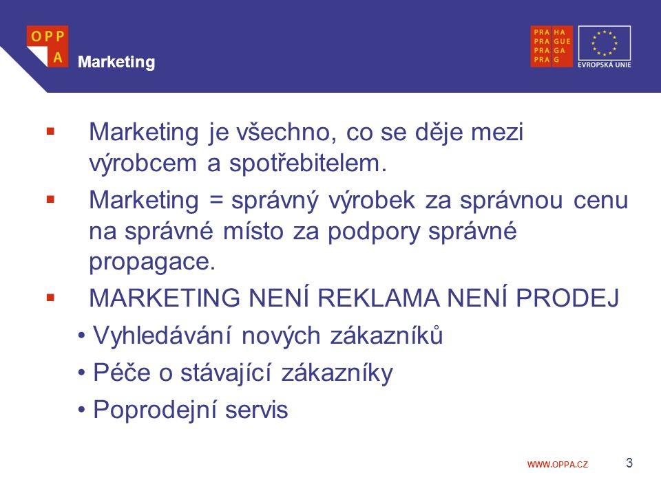 Marketing je všechno, co se děje mezi výrobcem a spotřebitelem.