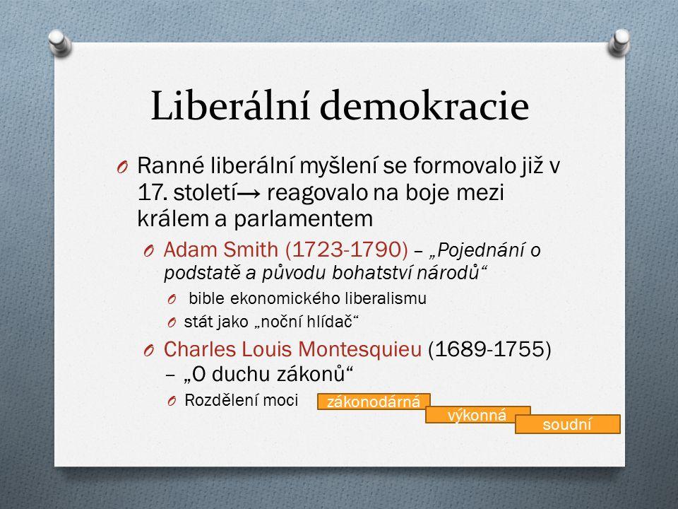 Liberální demokracie Ranné liberální myšlení se formovalo již v 17. století→ reagovalo na boje mezi králem a parlamentem.
