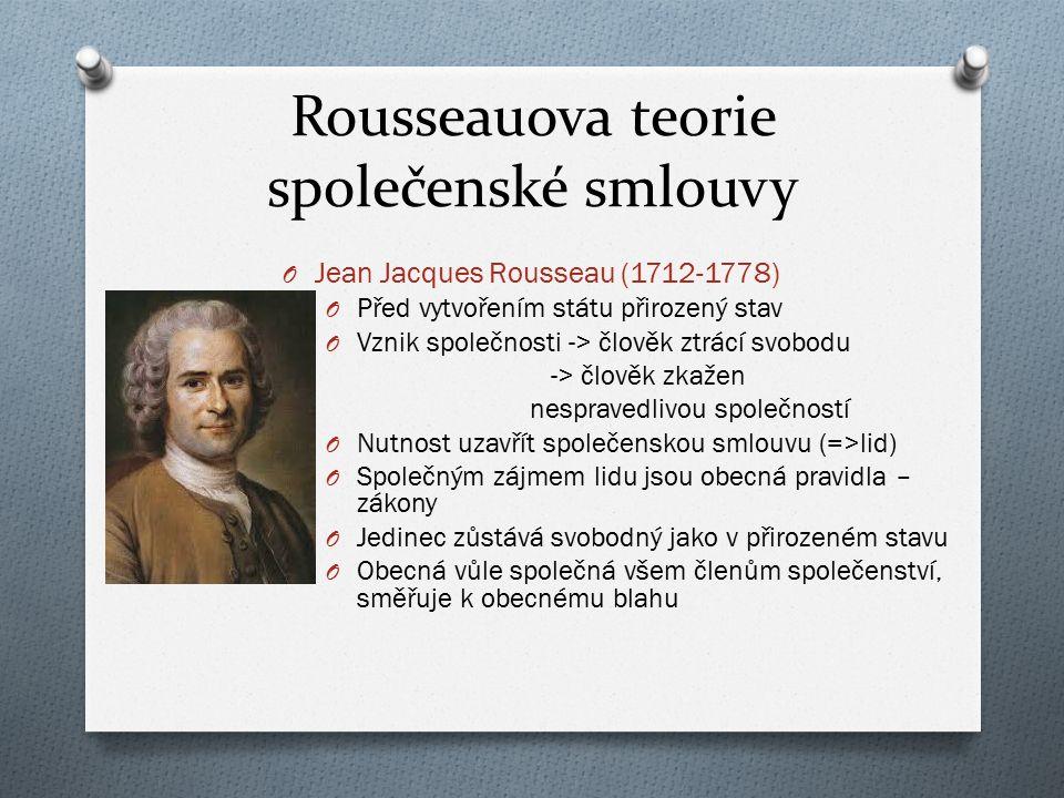 Rousseauova teorie společenské smlouvy