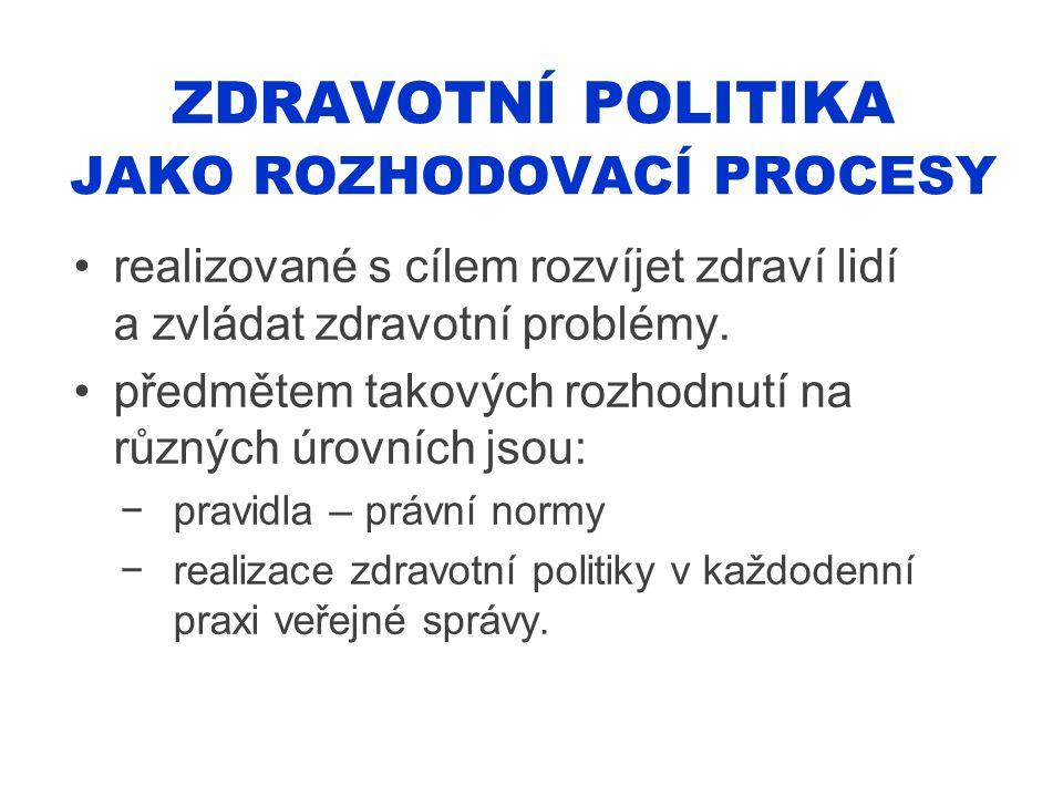 ZDRAVOTNÍ POLITIKA JAKO ROZHODOVACÍ PROCESY