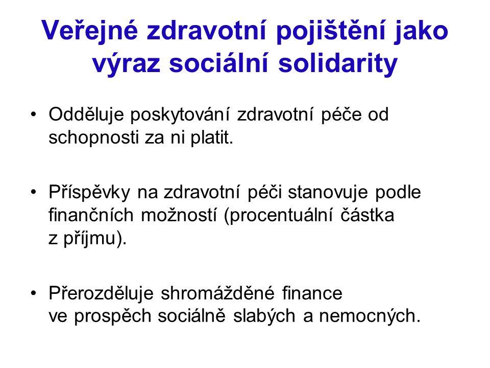 Veřejné zdravotní pojištění jako výraz sociální solidarity