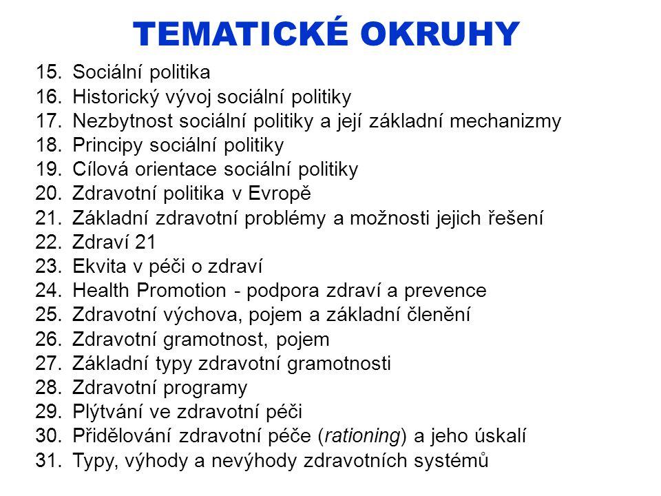 Tematické okruhy Sociální politika Historický vývoj sociální politiky