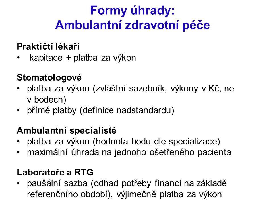Formy úhrady: Ambulantní zdravotní péče