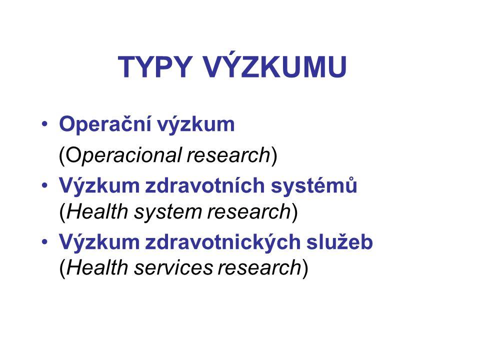 TYPY VÝZKUMU Operační výzkum (Operacional research)