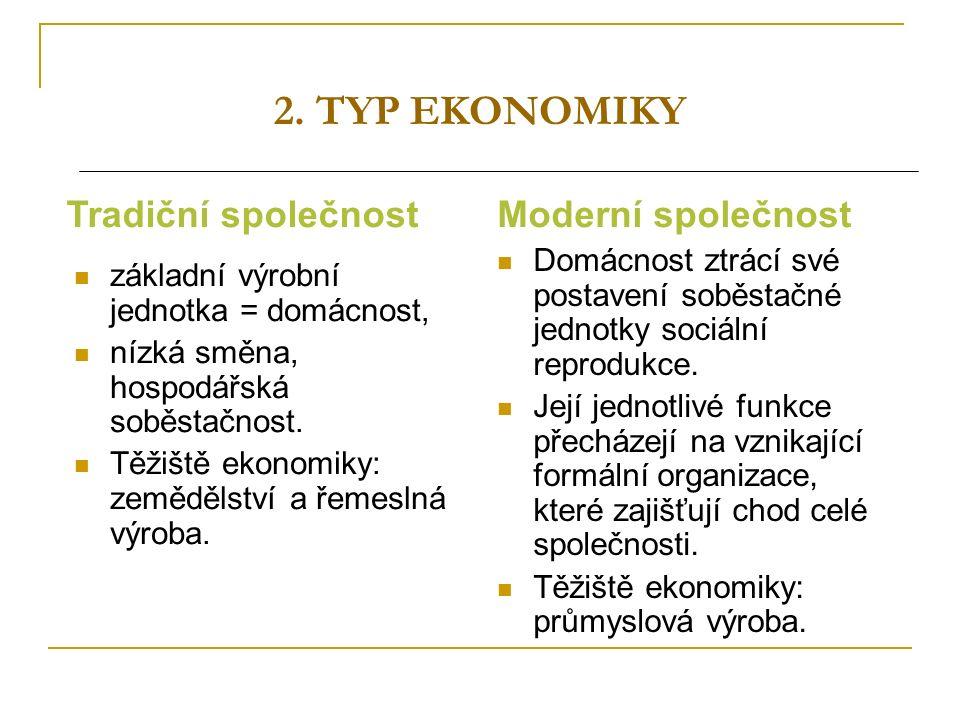 2. TYP EKONOMIKY Tradiční společnost Moderní společnost