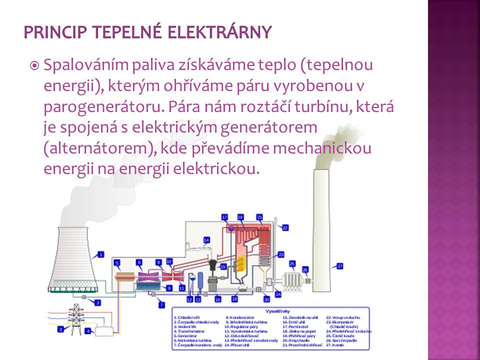 Princip tepelné elektrárny