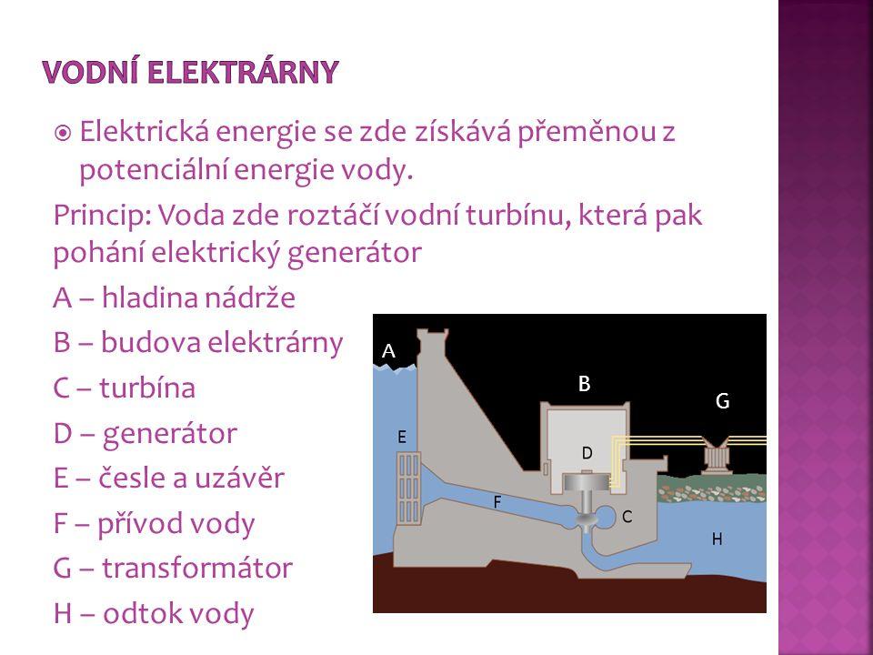 Vodní elektrárny Elektrická energie se zde získává přeměnou z potenciální energie vody.