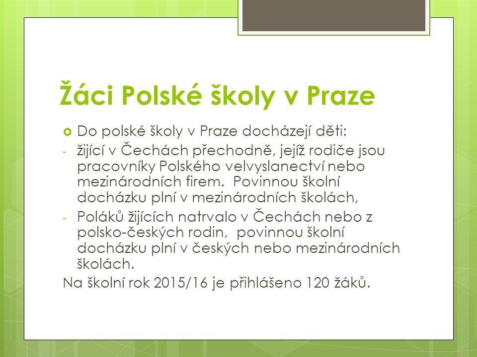 Žáci Polské školy v Praze