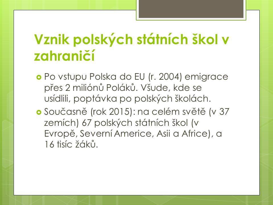 Vznik polských státních škol v zahraničí