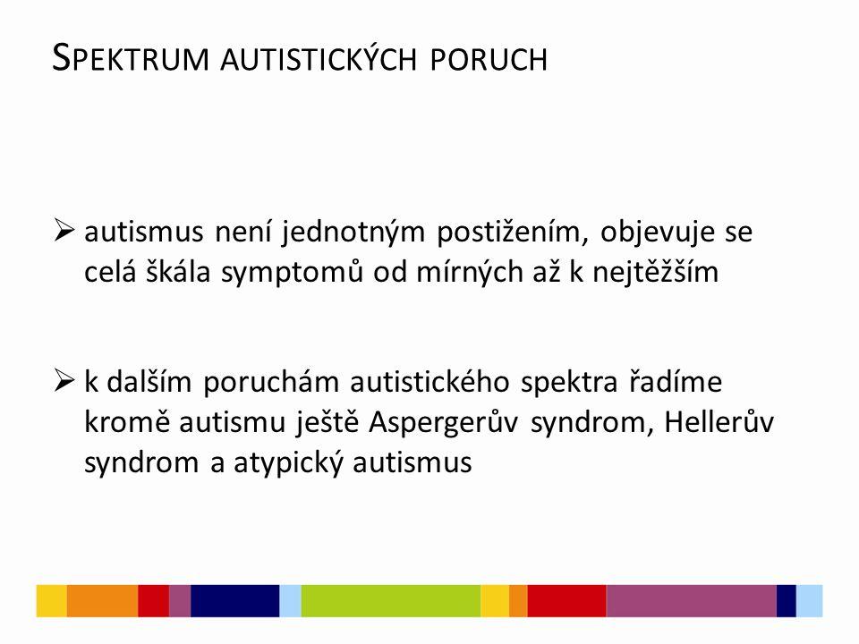 Spektrum autistických poruch
