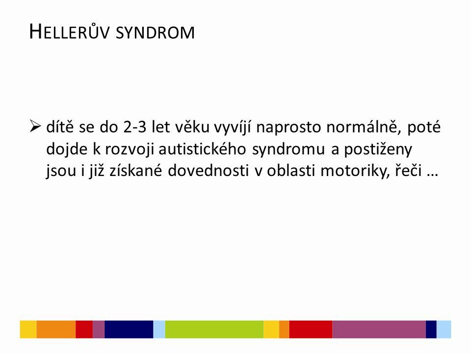 Hellerův syndrom