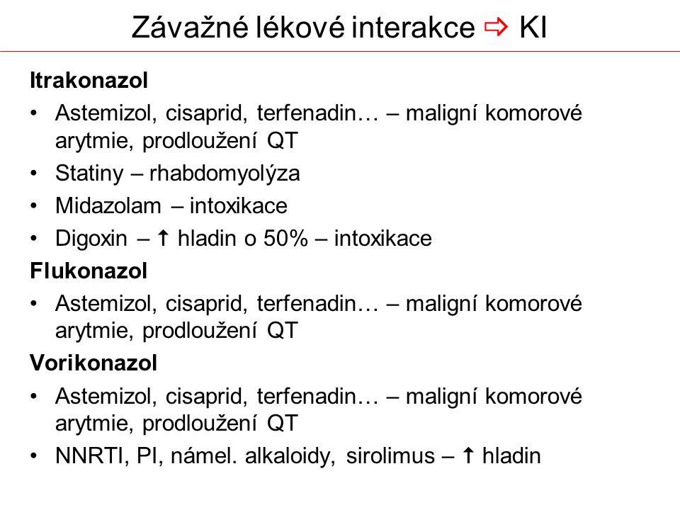 Závažné lékové interakce  KI