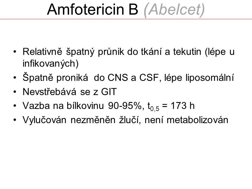 Amfotericin B (Abelcet)
