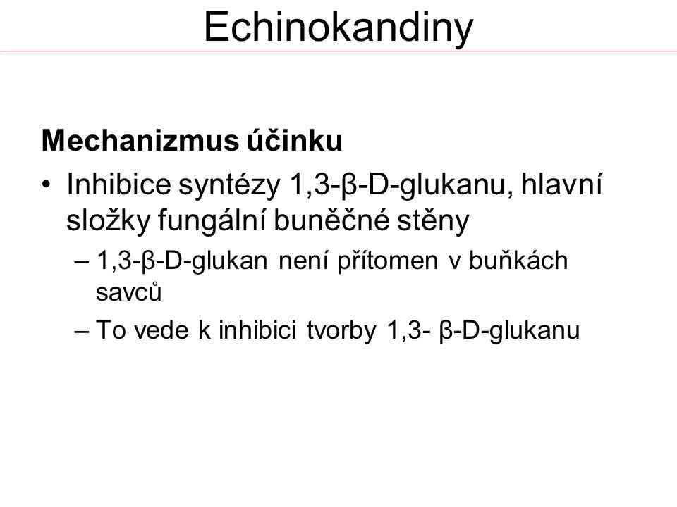 Echinokandiny Mechanizmus účinku