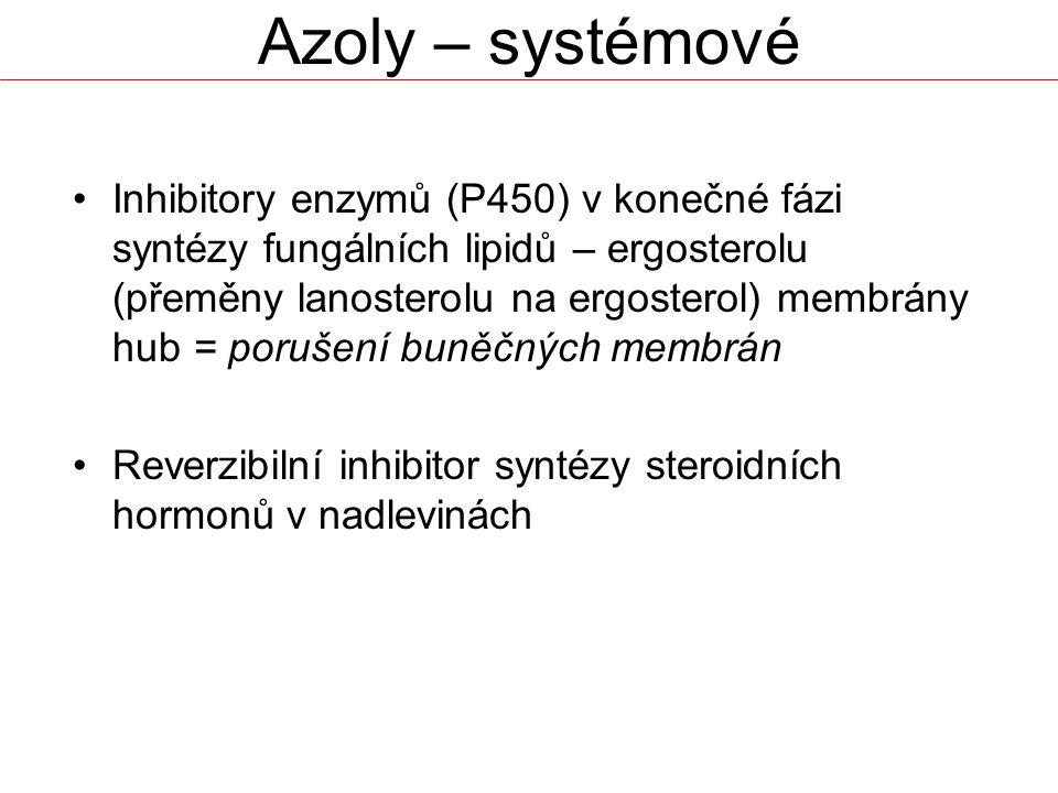 Azoly – systémové