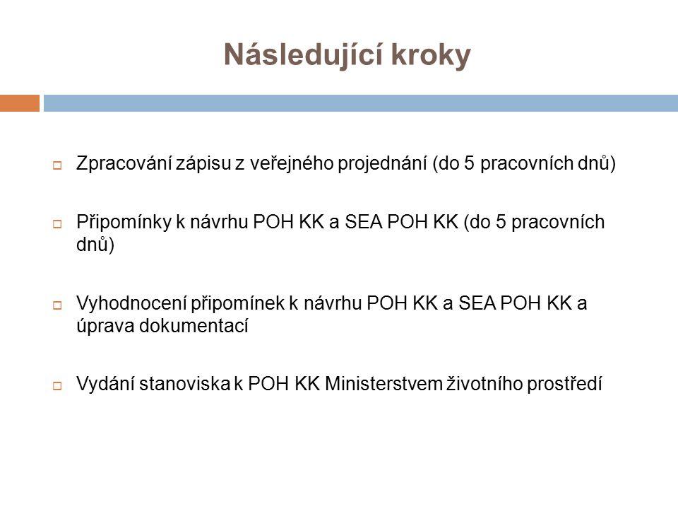 Následující kroky Zpracování zápisu z veřejného projednání (do 5 pracovních dnů) Připomínky k návrhu POH KK a SEA POH KK (do 5 pracovních dnů)