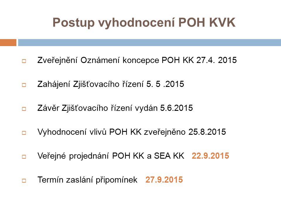 Postup vyhodnocení POH KVK