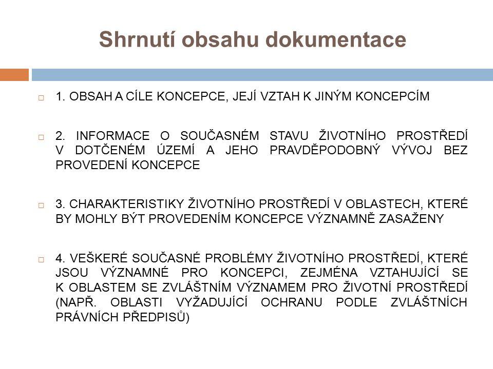 Shrnutí obsahu dokumentace