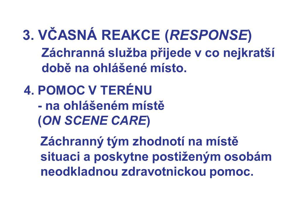 3. VČASNÁ REAKCE (RESPONSE)