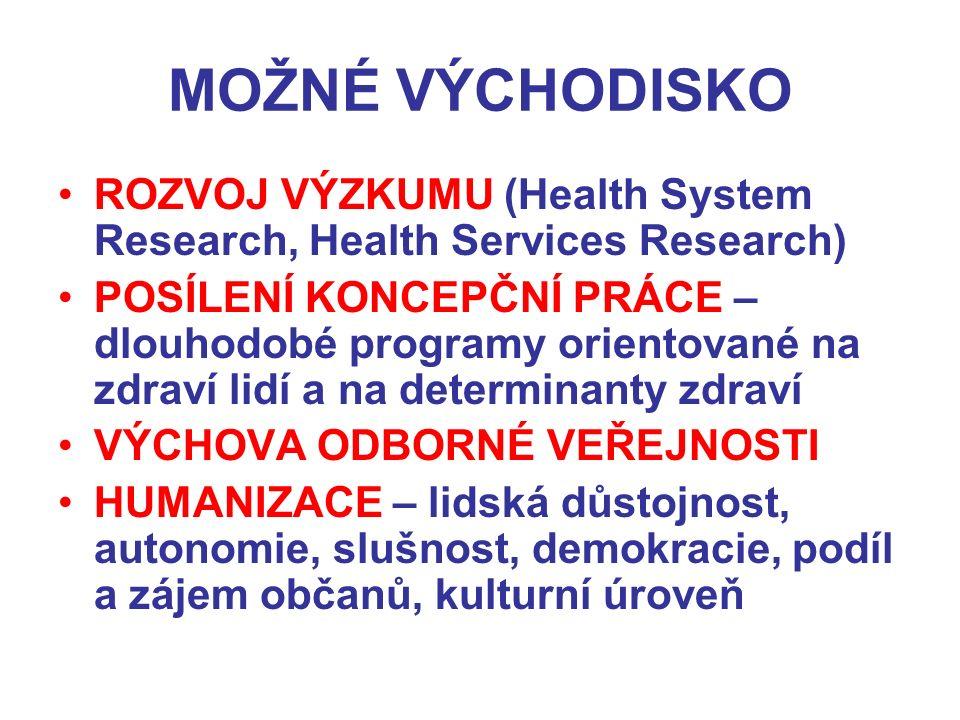 MOŽNÉ VÝCHODISKO ROZVOJ VÝZKUMU (Health System Research, Health Services Research)