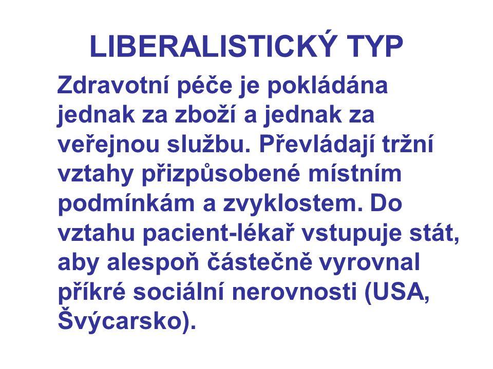 LIBERALISTICKÝ TYP