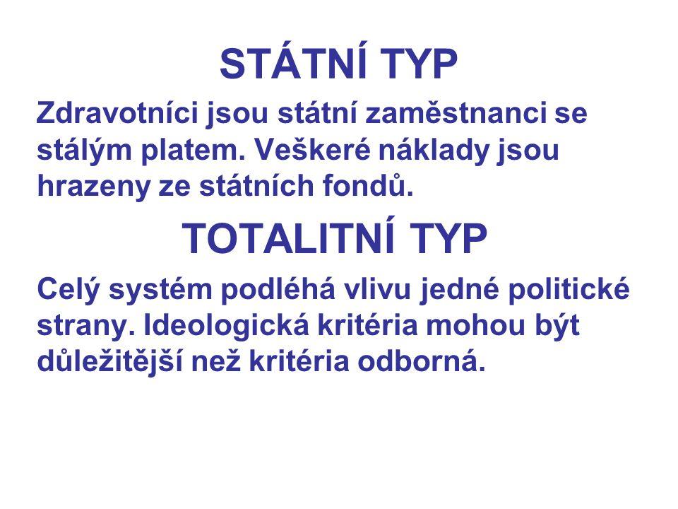 STÁTNÍ TYP TOTALITNÍ TYP
