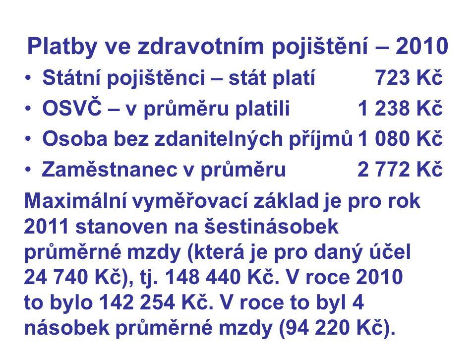 Platby ve zdravotním pojištění – 2010