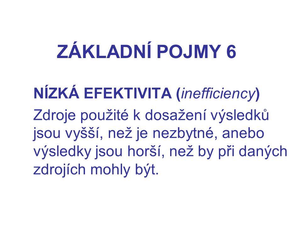 ZÁKLADNÍ POJMY 6 NÍZKÁ EFEKTIVITA (inefficiency)