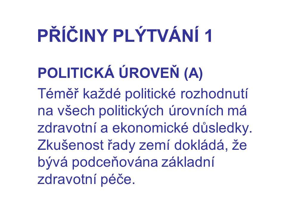 PŘÍČINY PLÝTVÁNÍ 1 POLITICKÁ ÚROVEŇ (A)