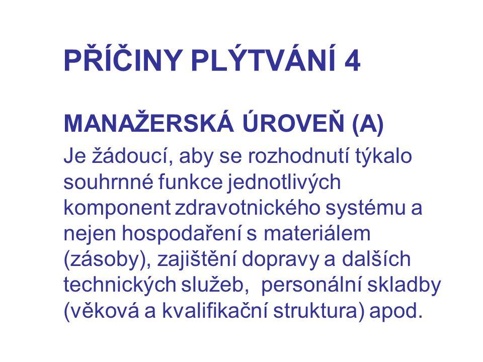 PŘÍČINY PLÝTVÁNÍ 4 MANAŽERSKÁ ÚROVEŇ (A)