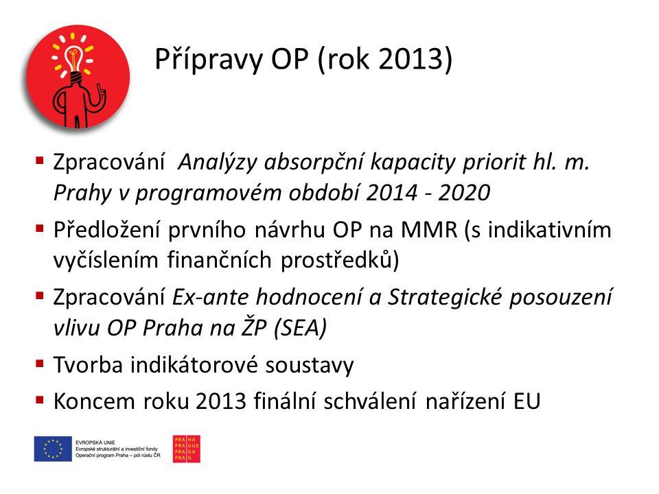 Přípravy OP (rok 2013) Zpracování Analýzy absorpční kapacity priorit hl. m. Prahy v programovém období 2014 - 2020.
