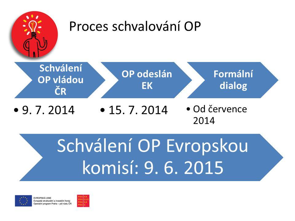 Schválení OP Evropskou komisí: 9. 6. 2015