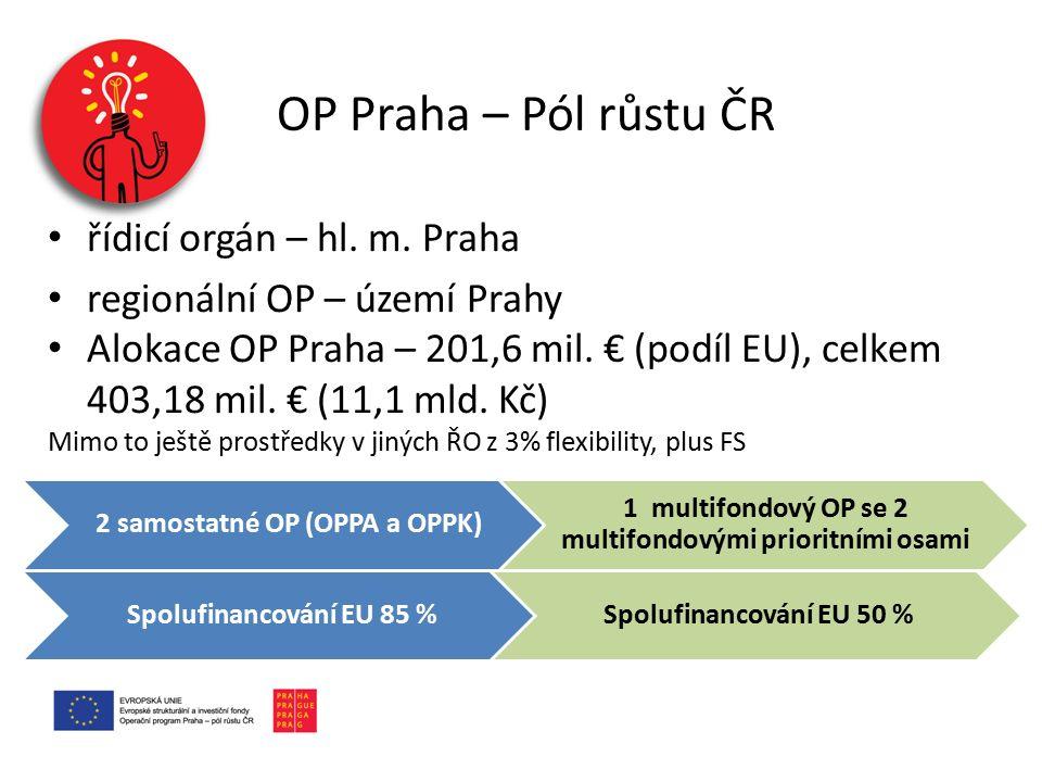 OP Praha – Pól růstu ČR řídicí orgán – hl. m. Praha