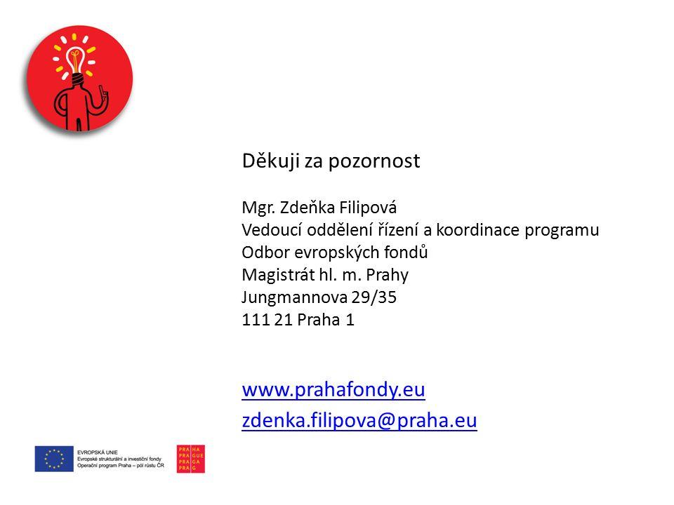 Děkuji za pozornost www.prahafondy.eu zdenka.filipova@praha.eu