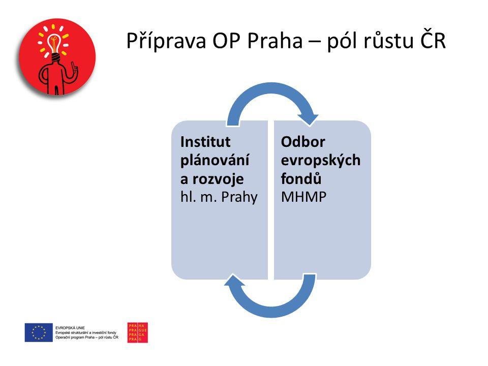 Příprava OP Praha – pól růstu ČR