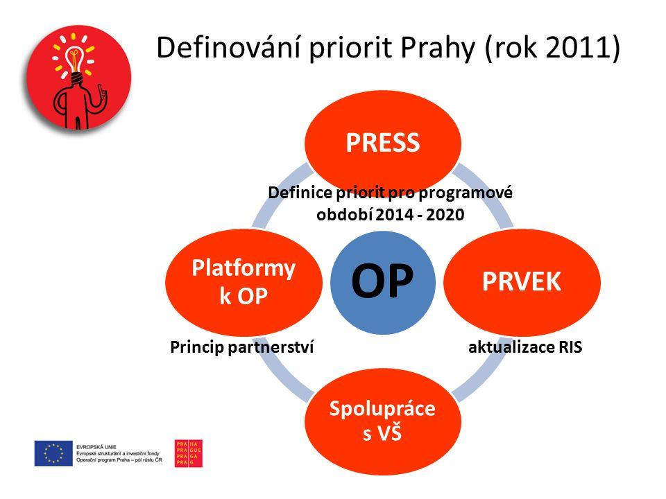 Definování priorit Prahy (rok 2011)
