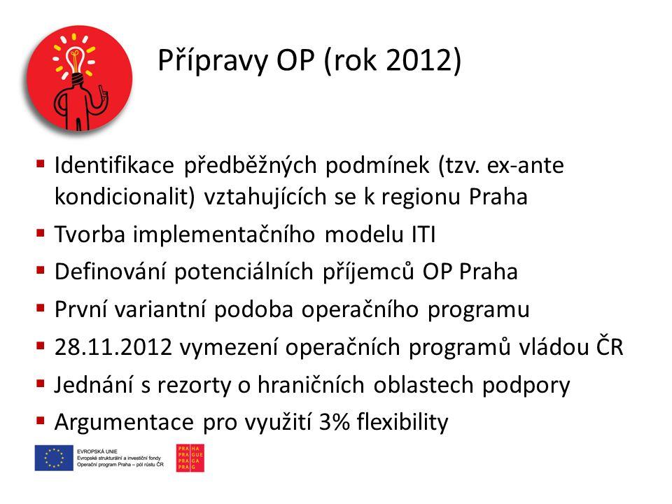 Přípravy OP (rok 2012) Identifikace předběžných podmínek (tzv. ex-ante kondicionalit) vztahujících se k regionu Praha.