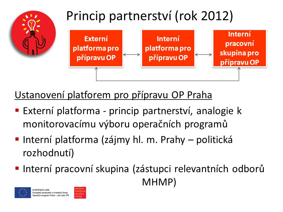Princip partnerství (rok 2012)