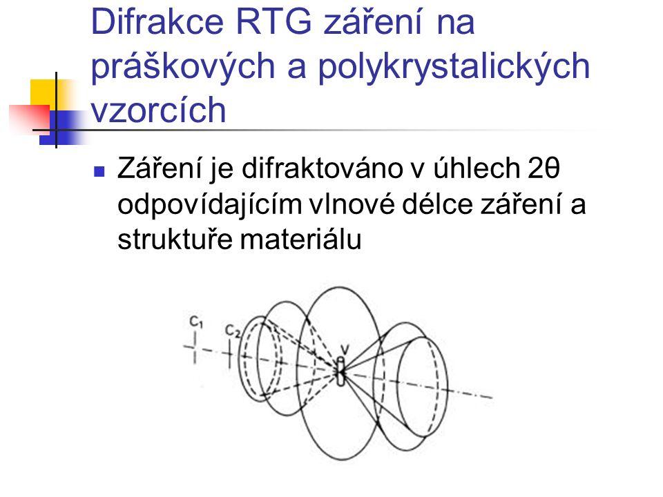 Difrakce RTG záření na práškových a polykrystalických vzorcích