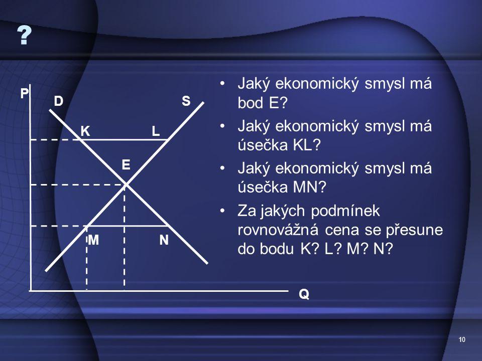 Jaký ekonomický smysl má bod E Jaký ekonomický smysl má úsečka KL