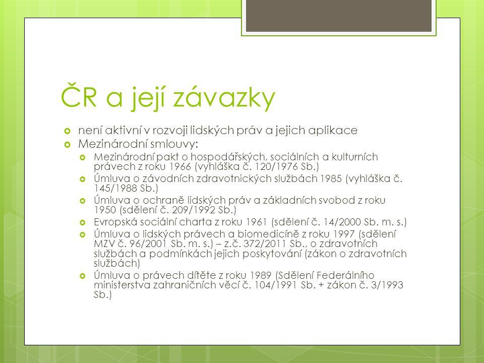 ČR a její závazky není aktivní v rozvoji lidských práv a jejich aplikace. Mezinárodní smlouvy: