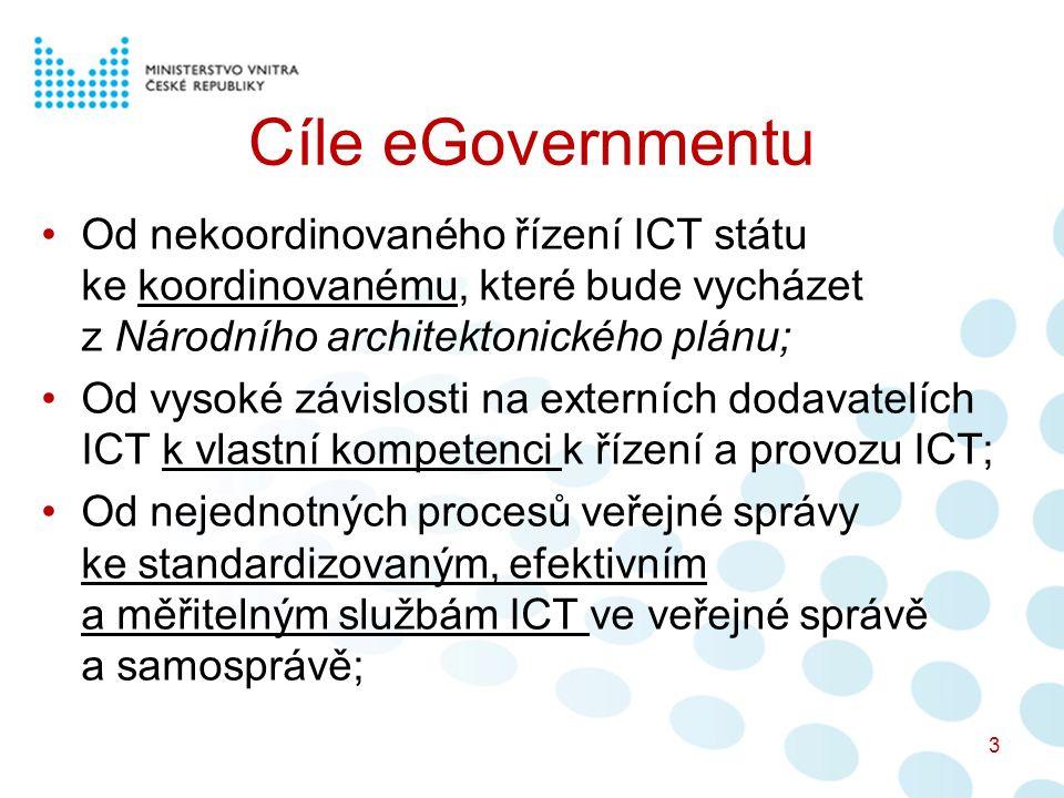 Cíle eGovernmentu Od nekoordinovaného řízení ICT státu ke koordinovanému, které bude vycházet z Národního architektonického plánu;