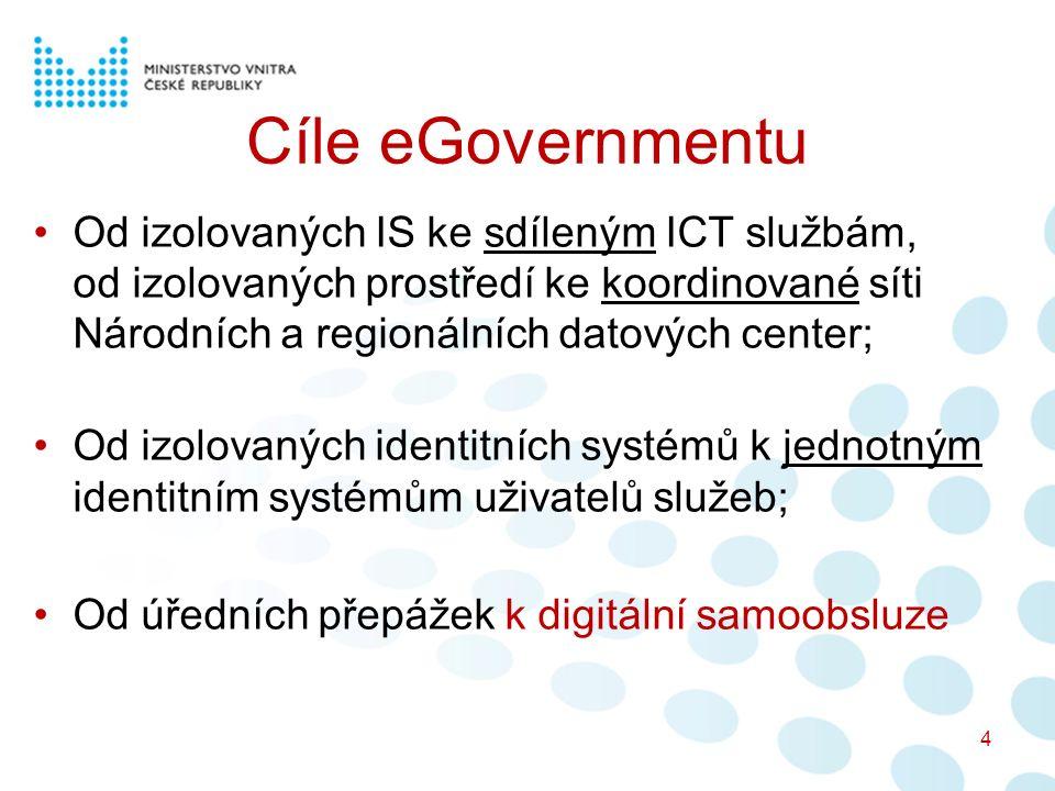 Cíle eGovernmentu Od izolovaných IS ke sdíleným ICT službám, od izolovaných prostředí ke koordinované síti Národních a regionálních datových center;