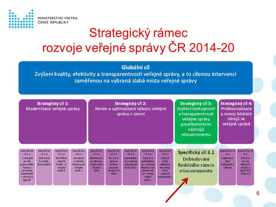 Strategický rámec rozvoje veřejné správy ČR 2014-20