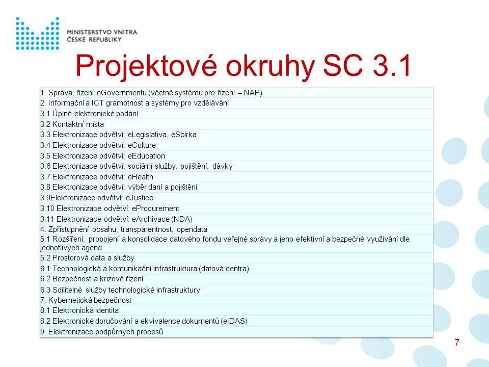 Projektové okruhy SC 3.1 1. Správa, řízení eGovernmentu (včetně systému pro řízení – NAP) 2. Informační a ICT gramotnost a systémy pro vzdělávání.