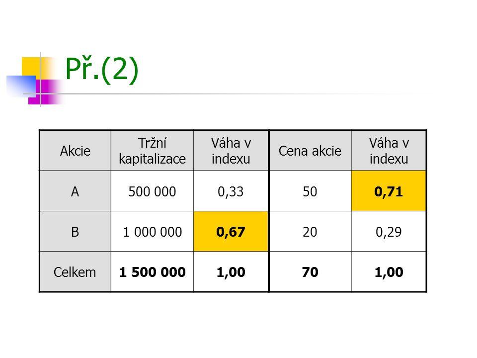Př.(2) Akcie Tržní kapitalizace Váha v indexu Cena akcie A 500 000
